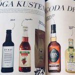 Dykes Brewery featured in Höga Kusten Guiden!